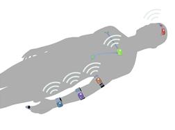 MBAN wireless transmitter