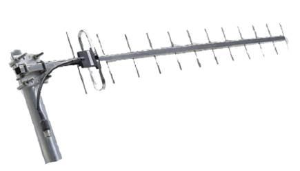 PC Series - Yagi Antennas