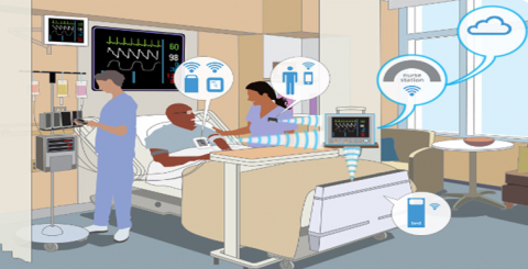Laird's Connected Hospital Featured in Wireless Design and Development Magazine