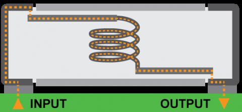 RF Design Considerations