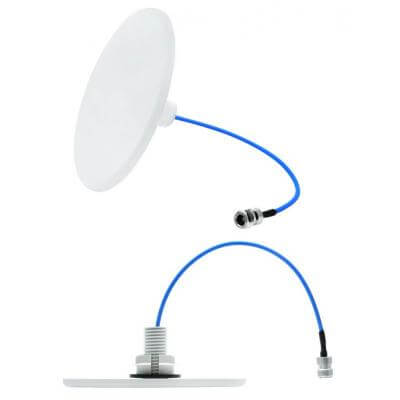 CFSA Series - Telecom/Cellular