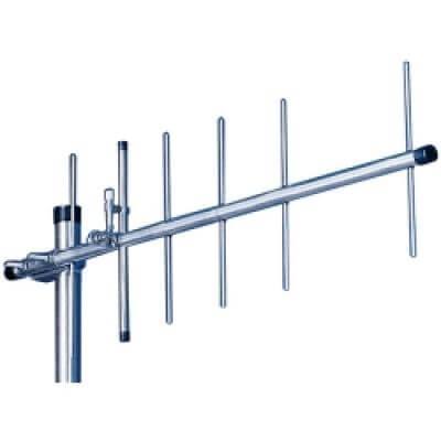 PE Series - Yagi Antennas