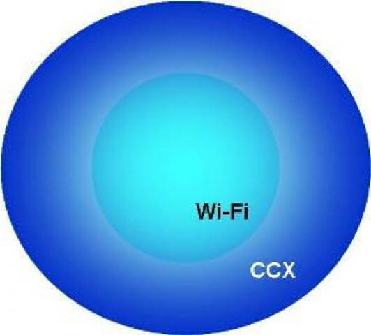 The Value of Cisco Compatible Extensions (CCX) for Rugged Mobile Computers