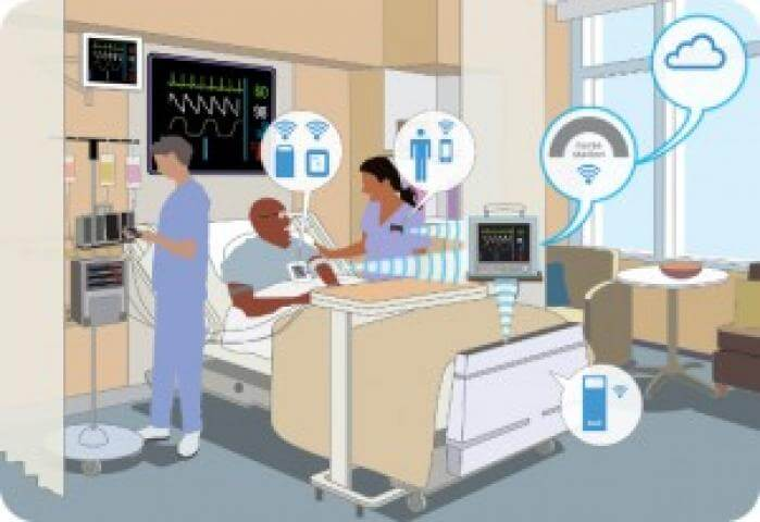 Cybersecurity Risks for Networked Medical Devices in Hospitals