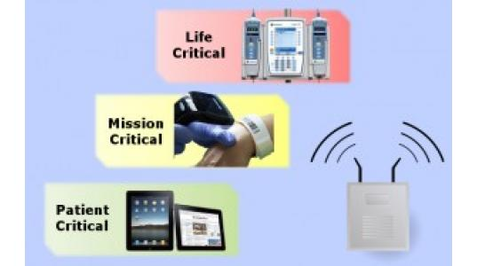 Engineering the Wireless Hospital: Client Device Requirements