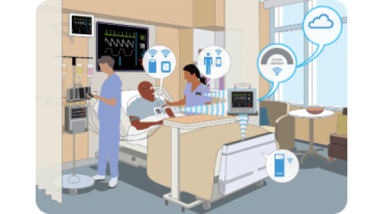 Penn Medicine Tests Wearable Patient Monitor in Hospital