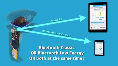 BT900 Classic + BLE