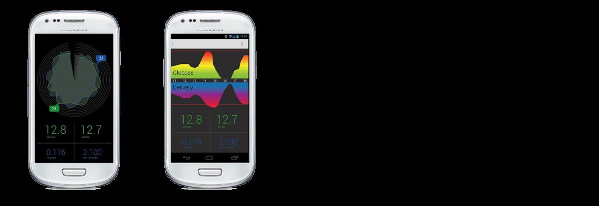 Glucose App