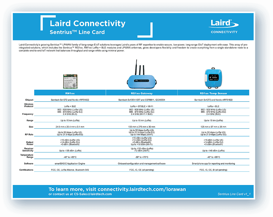 LoRaWAN Solutions | Laird Connectivity
