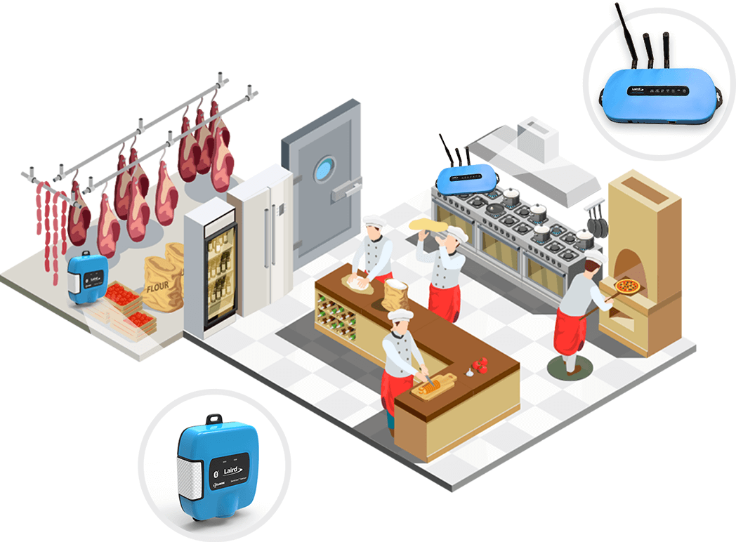 RS1xx Sensor in Cold Chain Application