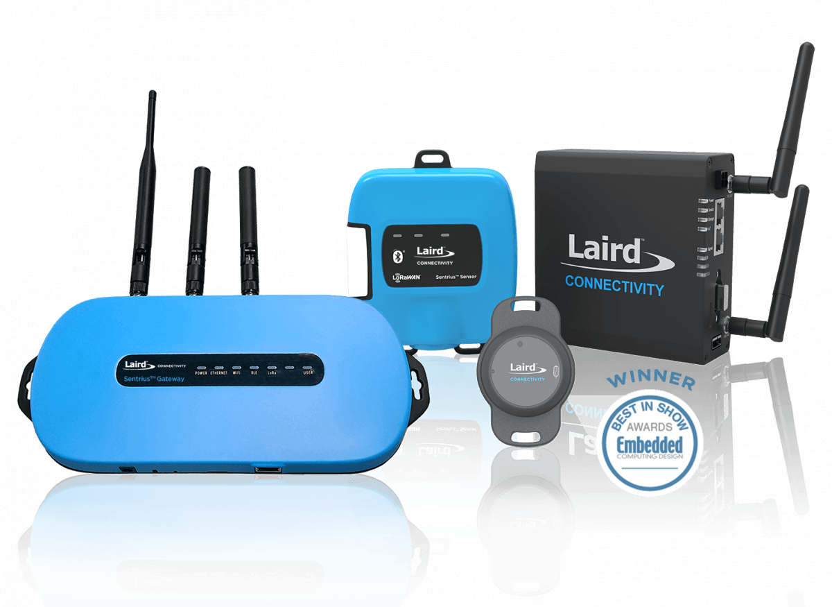 IoT Solutions - Product Collage