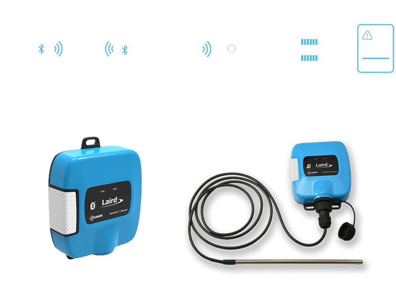 RS1xx - Sensors and Diagram