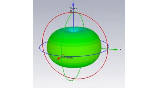 3D antenna design gain pattern