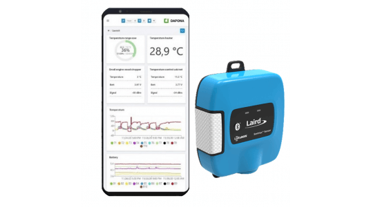 Efficiency Systems Presents a Digital View of Reality with Rugged, Reliable Sensors from Laird Connectivity