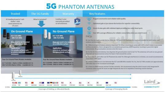 5G Phantom - Infographic - Cover